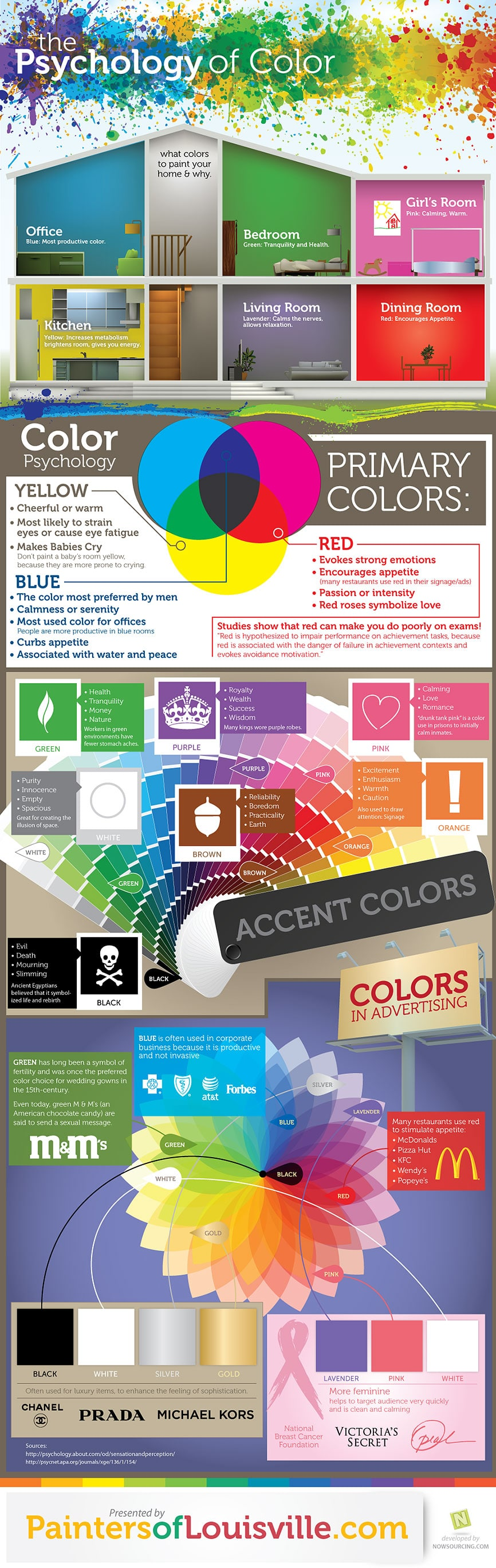 The Psycholigy of Color Infographic